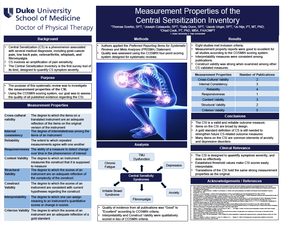 Student Capstone Project Posters | Duke Doctor of Physical