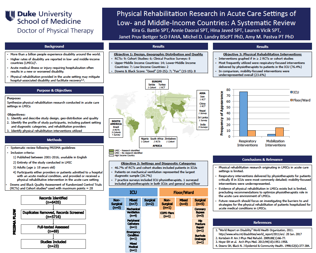 Student Capstone Project Posters Duke Doctor Of Physical Therapy